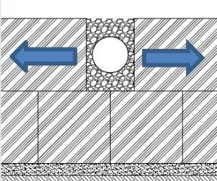 moduli GeoDrain